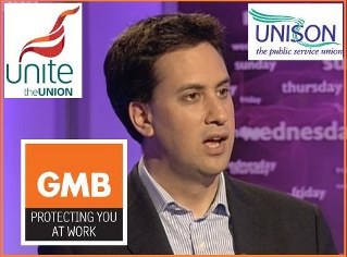 Ed Miliband with GMB, Unite & Unison logos